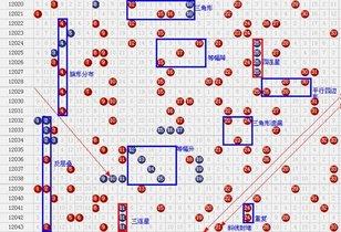 二个方面详细纪录开奖号码的图表双色球基本走