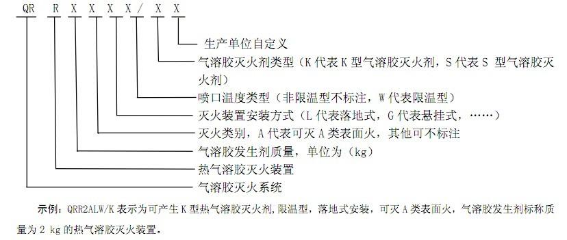 三)按灭火装置产生热气溶胶灭火剂的种类可分为