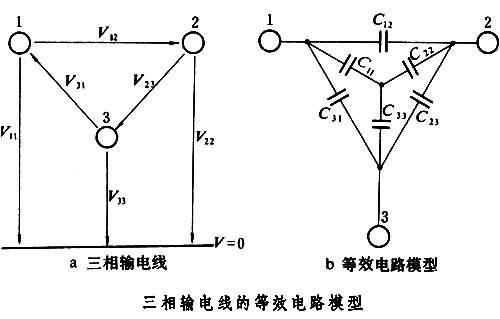 根据式(5)可画出它的等效电路模型如图