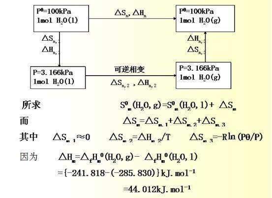 电路基本概念和基本定律