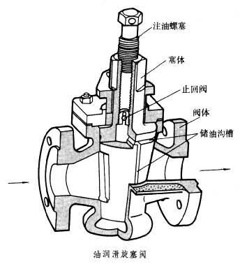 """小型无填料的旋塞阀又称为旋塞阀 """"考克"""".图片"""