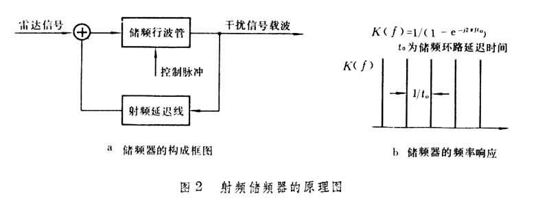 有源二分频电路图