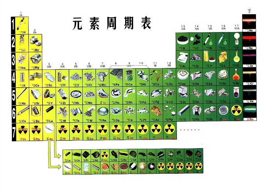 """元素周期表家族再添两名""""新丁"""":超重元素114和116"""