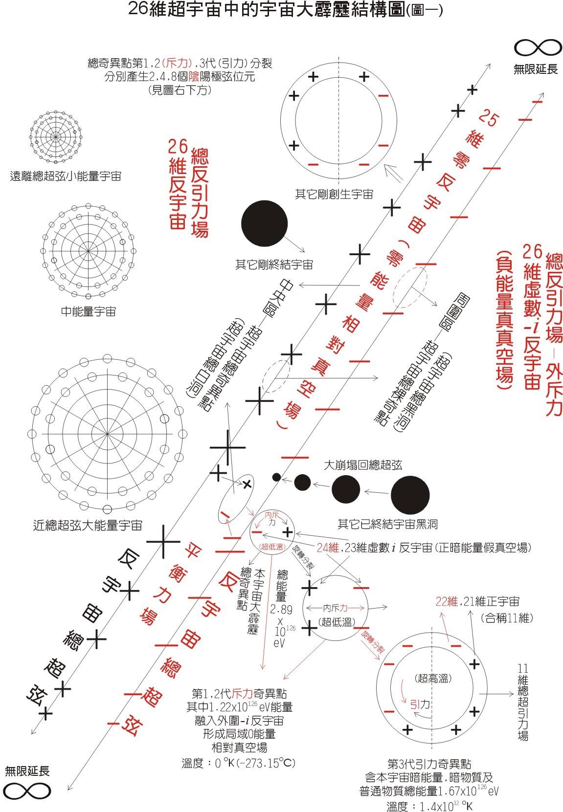 超炫空间几何结构