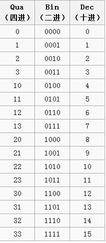 以及表示有理数与无理数的特性