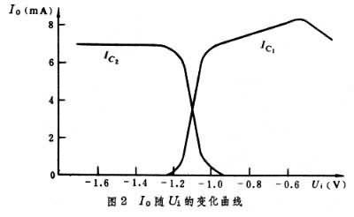 t b的基极接有固定偏压 u b,当有   时,电路具有整形性质, c 1, c 2
