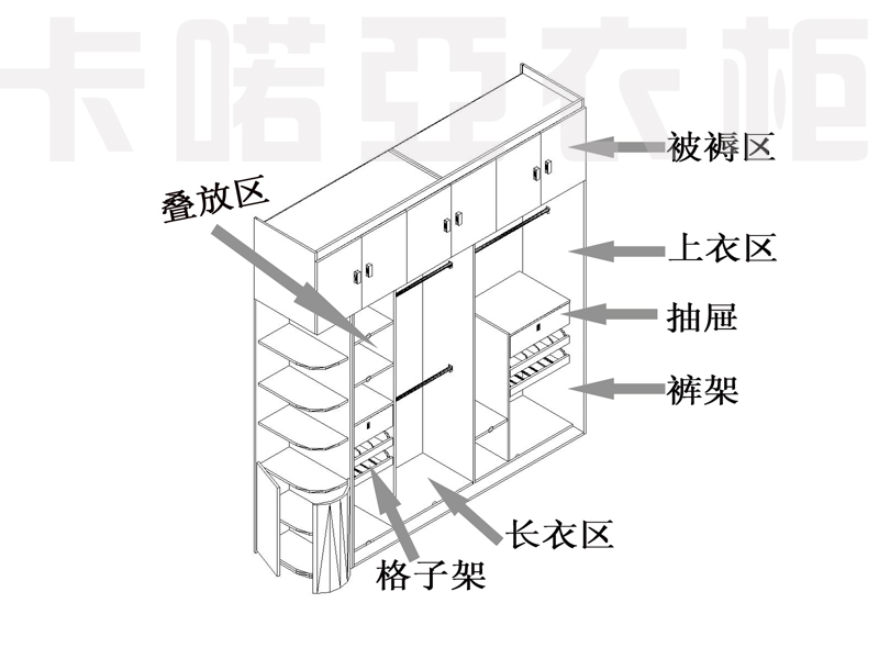 整体衣柜的内部格局设计影响着衣柜的使用效果