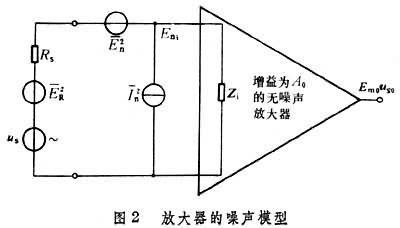 特别是超低频低噪声放大器,应选用1/ f噪声小的晶体管;对于中,高频