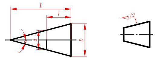 (2)已知外接圆直径,绘制正五边形的方法.