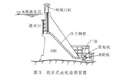 农村砌灶台设计图图展示