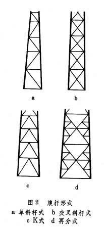 预加拉力斜杆的长细比不受限制,能使结构紧凑,刚度大,耗钢量小,因此采