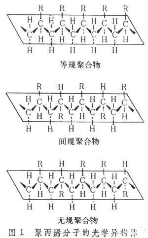 以聚丁二烯为例,可表示如下: 聚合物的立体结构不同,性质有很大差异.