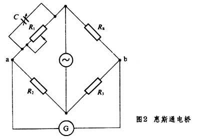是最常用的惠斯通电桥法的线路图