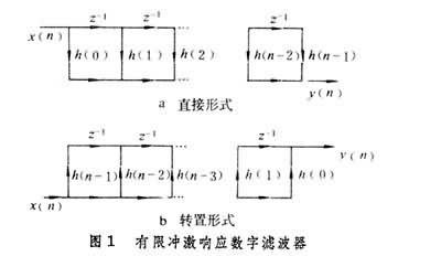 5v滤波处理电路图